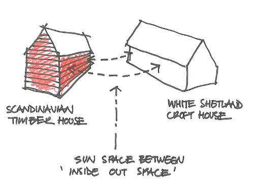 A simple 3D sketch